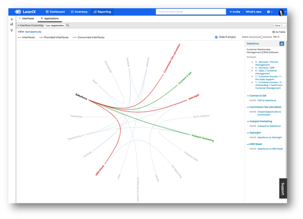 Interface Management for CIOs