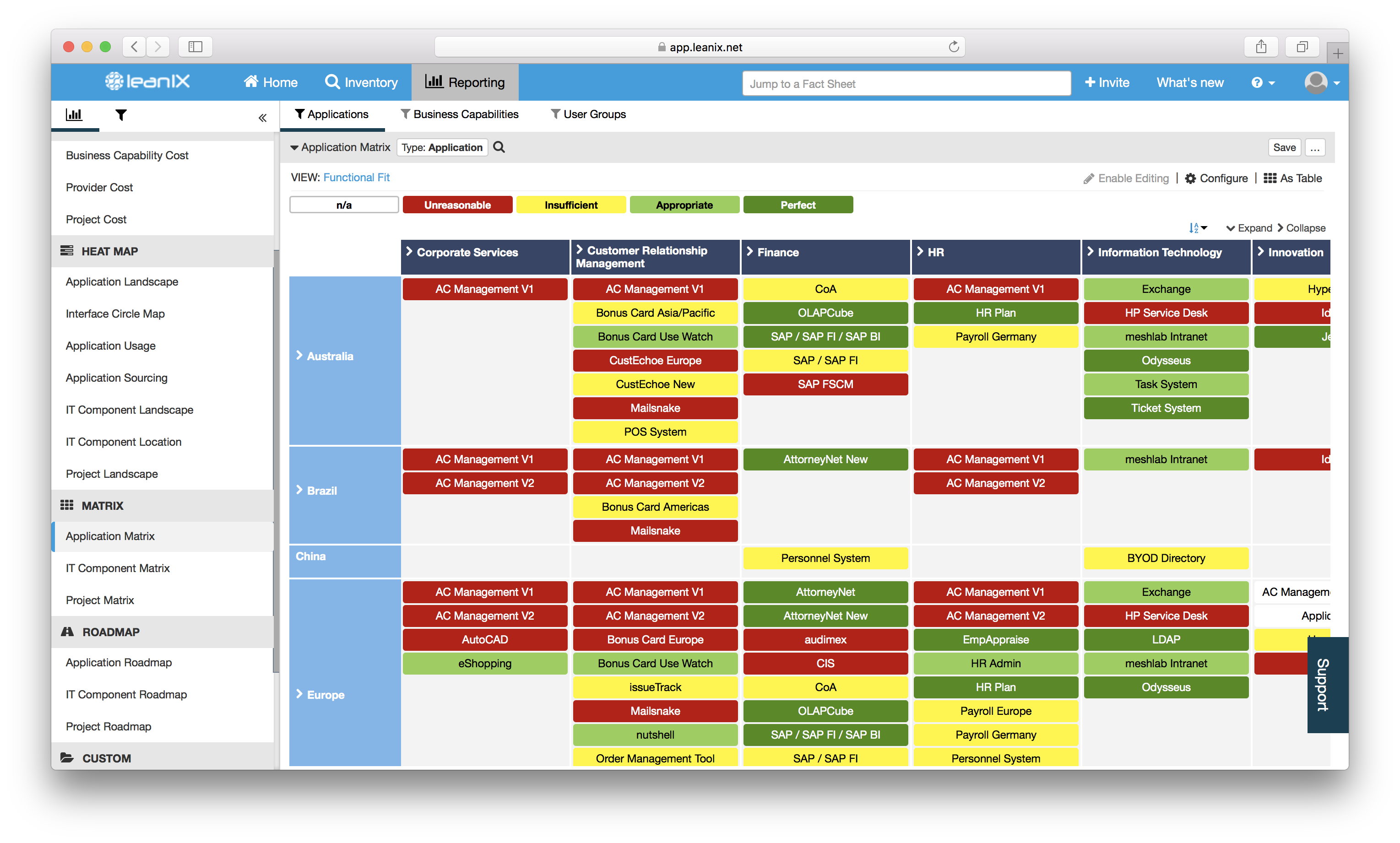 Business capabilities and application matrix