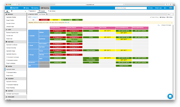 """A look at processes by their """"Functional Fit"""" inside a LeanIX Application Matrix report."""