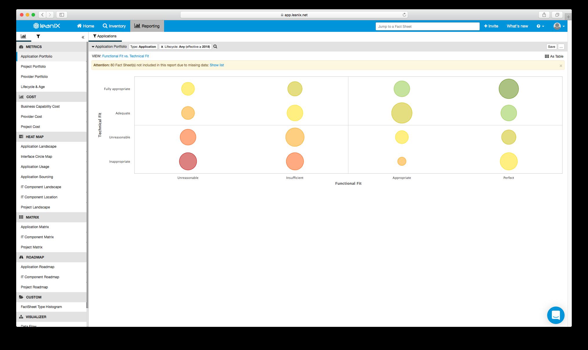Visualizer Data Flow 5