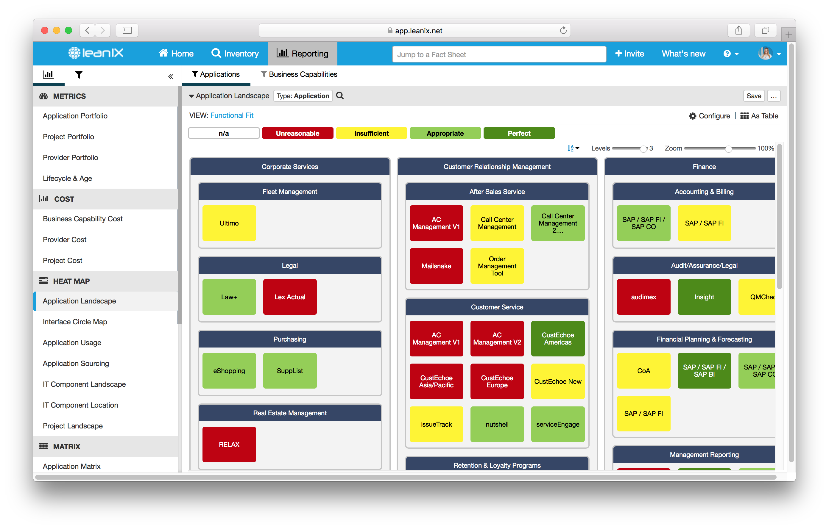 Application portfolio functional fit of apps to business capabilities