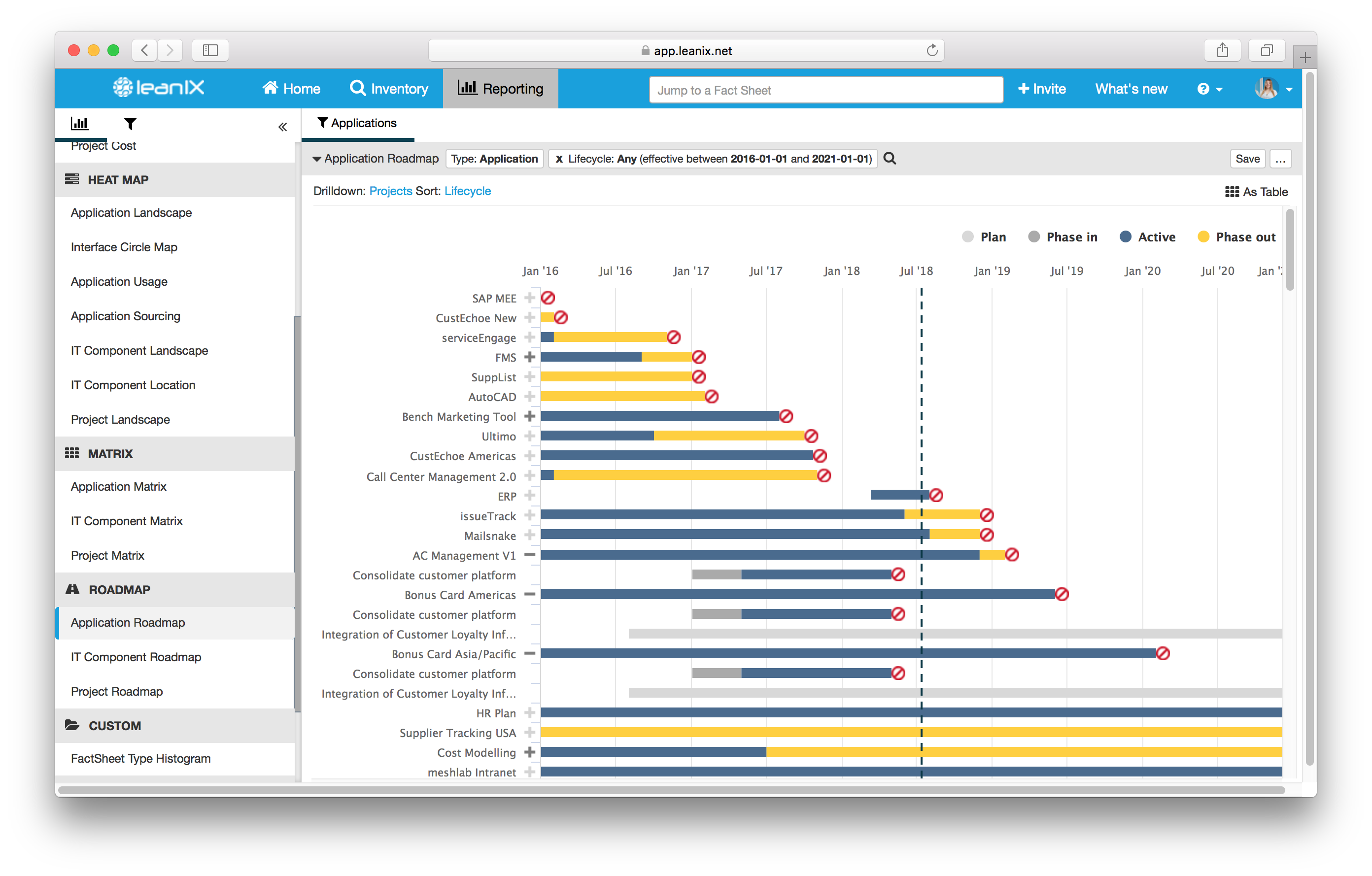 Application portfolio roadmap showing projects related to applications