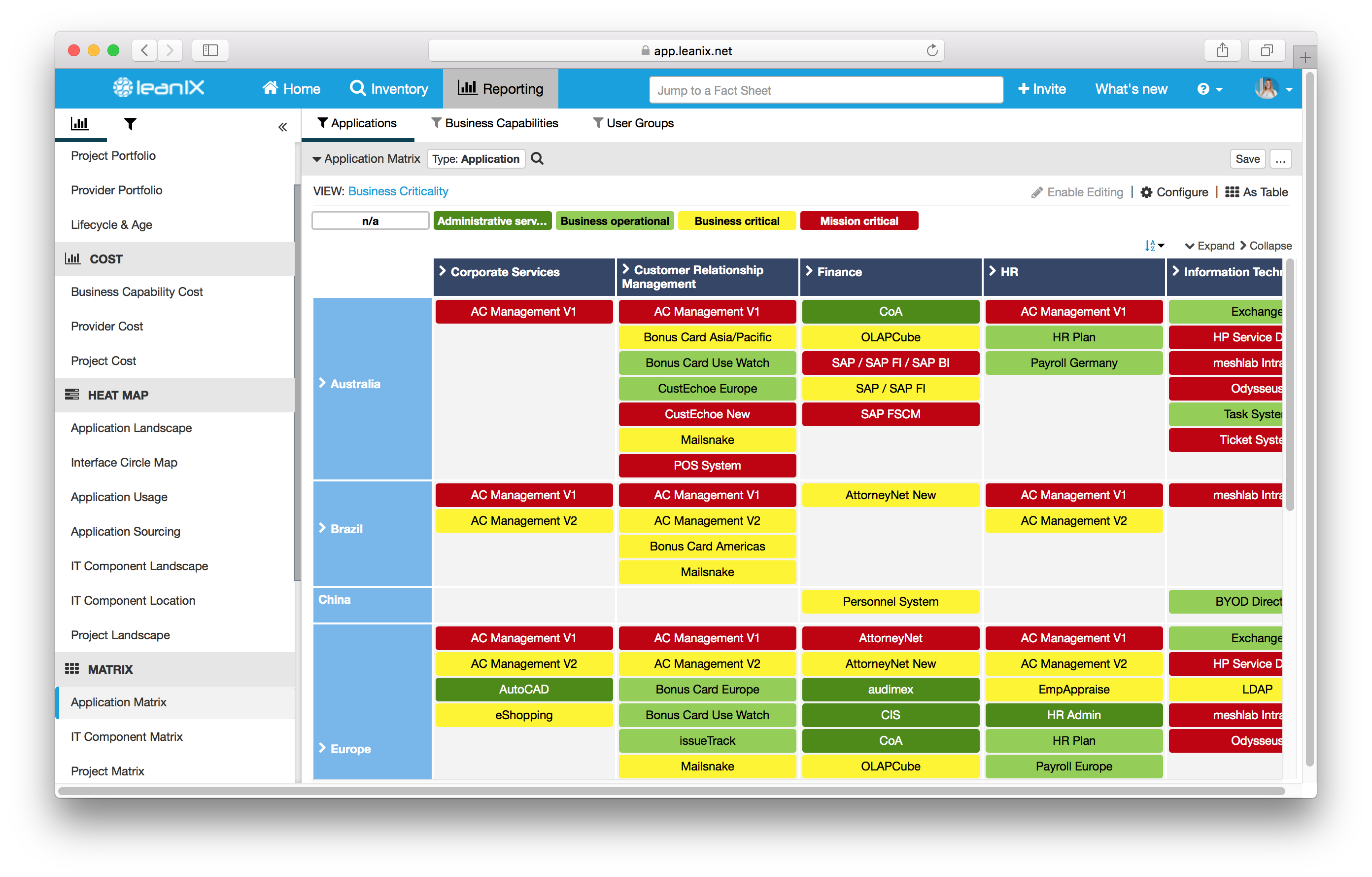 Application portfolio showing the criticality of business capabilities across user groups