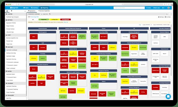 Application Landscape Report LeanIX