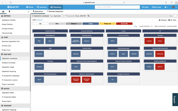 A collection of IT application in a single space with LeanIX Enterprise Architecture Management Tool