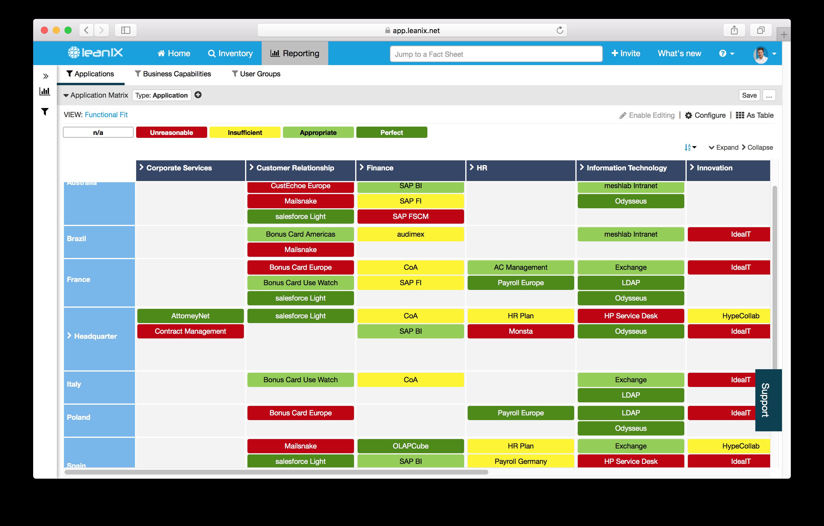 LeanIX Application Matrix