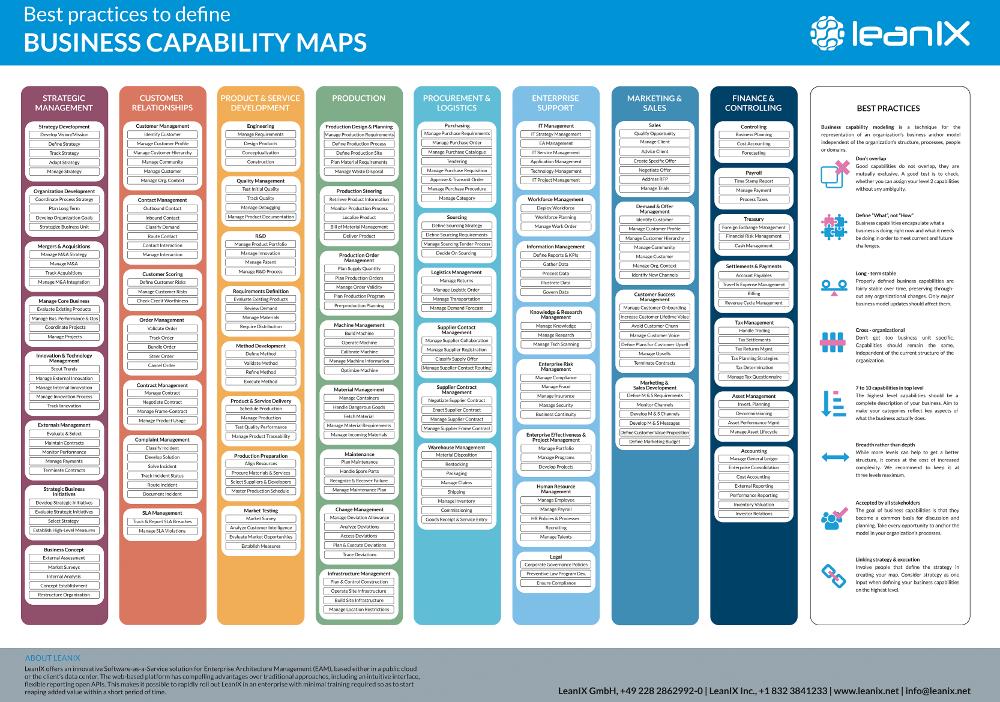 Capability MapsRESIZED-1