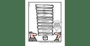 Enterprise Architecture Footprints [Humor]