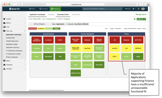 LeanIX dashboard demonstrating how business capabilities are currently being supported by applications.