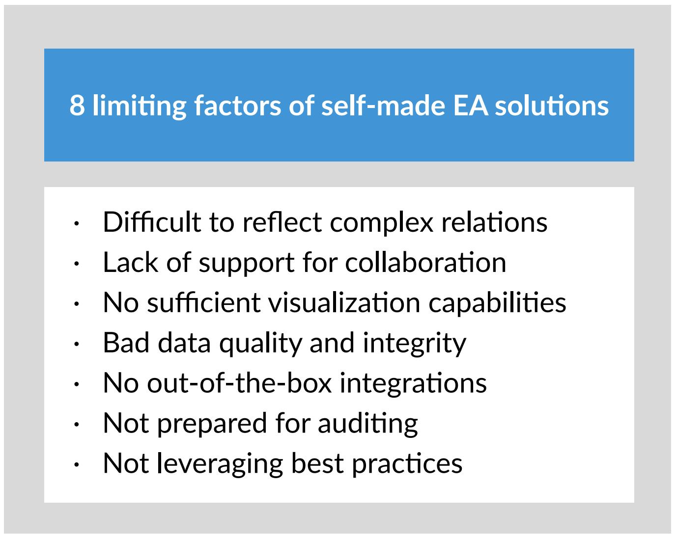 limiting factors of enterprise architecture with excel