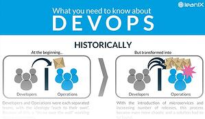 [Infographic] What You Need to Know About DevOps.
