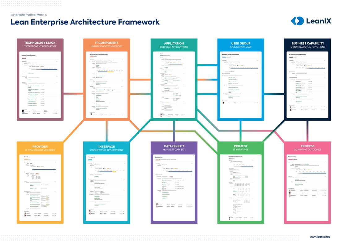 leanix_agile-enterprise-architecture-frameworkPNG.png