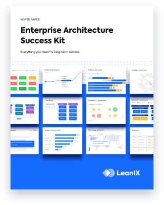 Enterprise Architecture Success Kit