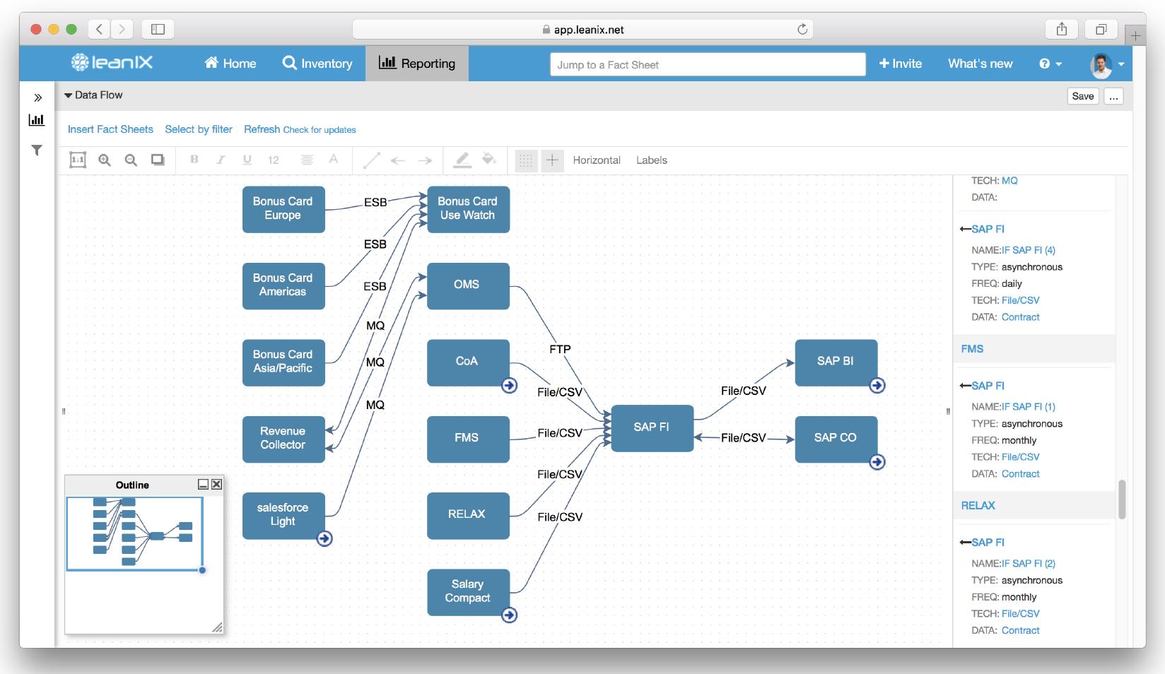 LeanIX Data Flow Report
