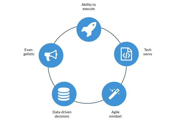 Five traits of tomorrow's Enterprise Architect