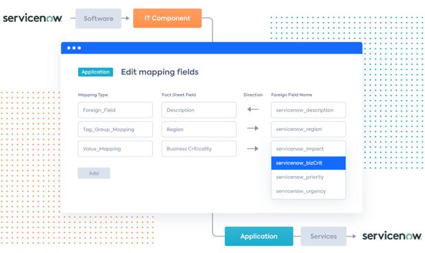 ServiceNow CMDB Applications Enterprise Architecture