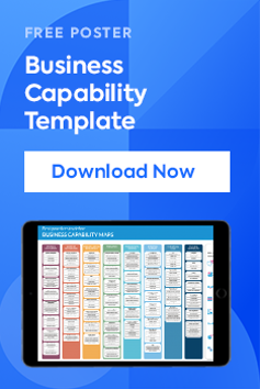 Free Poster: Best Practices to Define Business Capability Maps