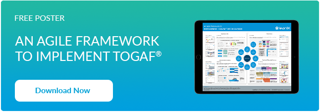 An agile framework to implement togaf with leanix