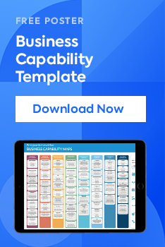 SMALL Best Practices to Define Business Capability Maps