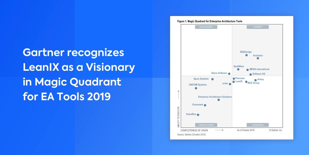 Gartner Recognizes LeanIX as a 'Visionary' in Magic Quadrant for EA Tools 2019